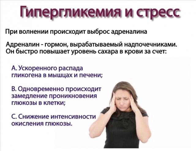 Гипергликемия, что это такое? Симптомы, причины и первая помощь