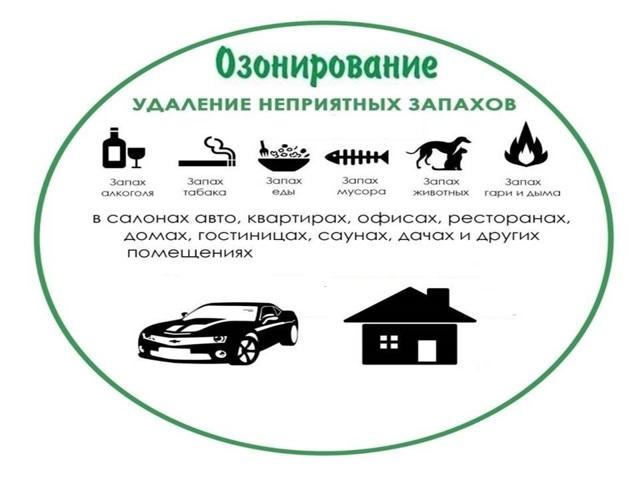 Кварцевая лампа для дезинфекции помещения, квартиры: ультрафиолетовые, бактерицидные, озоновые. Как выбрать, купить, виды, описания и цены