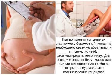 Молочница у женщин: как лечить быстро и эффективно за 1 день