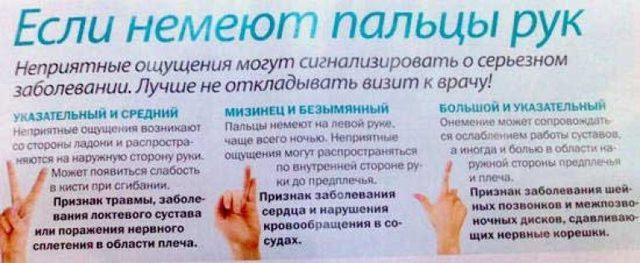 Онемение пальцев рук. Причины и лечение в домашних условиях. Народные средства, препараты в таблетках, мази, процедуры